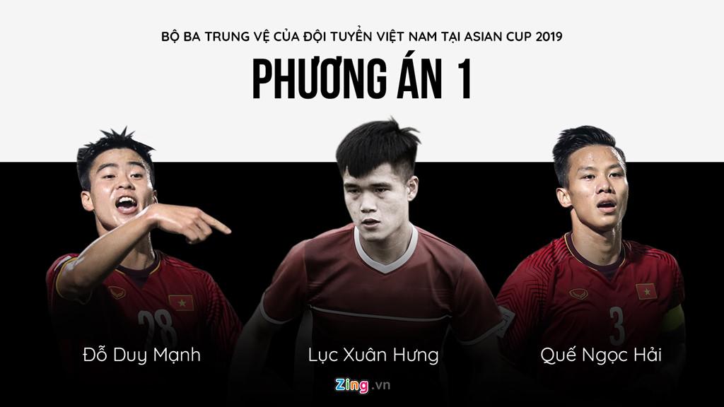 Trung vệ Đình Trọng vắng mặt, HLV Park sẽ xoay xở ra sao ở Asian Cup?-2