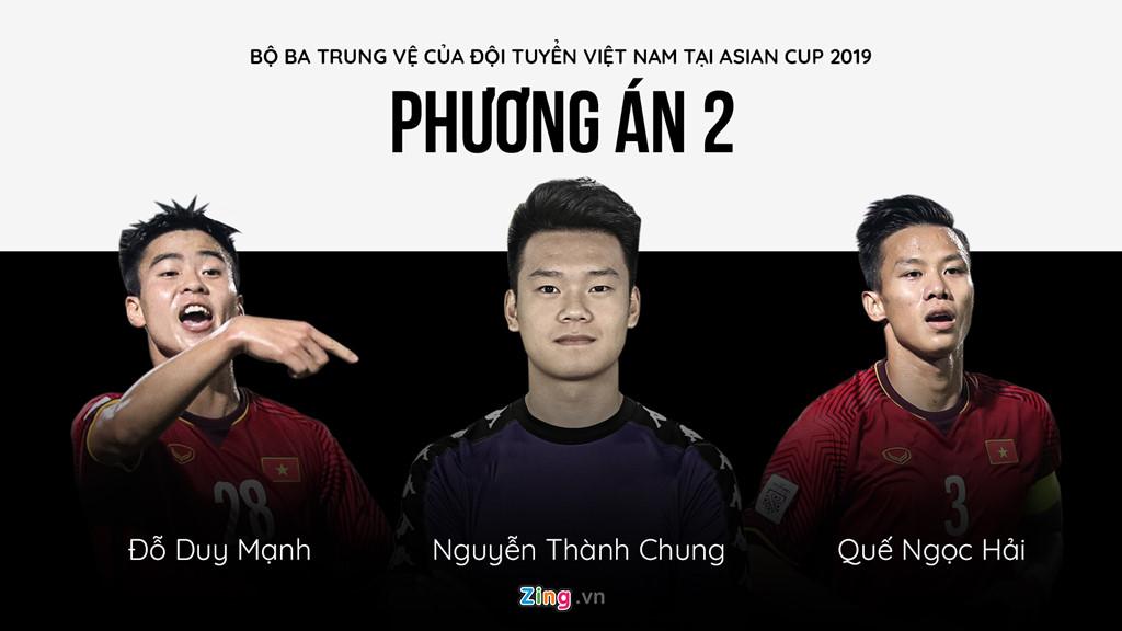 Trung vệ Đình Trọng vắng mặt, HLV Park sẽ xoay xở ra sao ở Asian Cup?-3