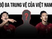 Trung vệ Đình Trọng vắng mặt, HLV Park sẽ xoay xở ra sao ở Asian Cup?