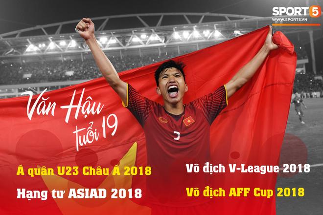 Đoàn Văn Hậu thắng giải Cầu thủ trẻ xuất sắc nhất năm 2018-2