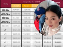 Choáng với học phí hàng trăm triệu mỗi năm của các trường Quốc tế mà con cái sao Việt theo học