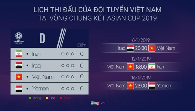 Các tuyển thủ Việt Nam bị cấm ăn mỳ tôm khi dự Asian Cup 2019-2