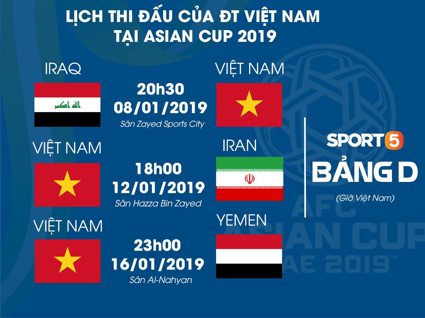 HLV Park Hang Seo đầy âu lo, không dám nói trước về khả năng tiến xa của Việt Nam tại Asian Cup 2019-2