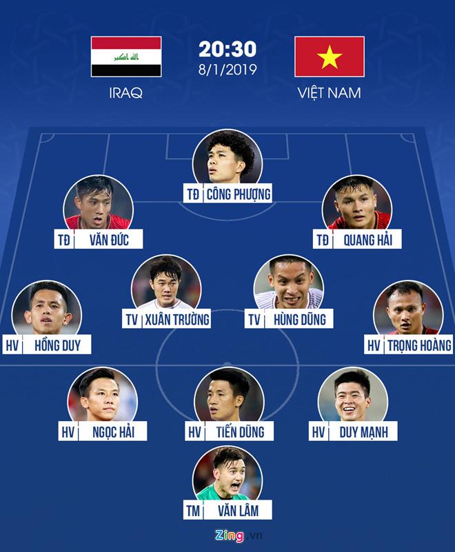 Việt Nam vs Iraq (2-3): Thua ngược phút 90 dù dẫn bàn 2 lần-10
