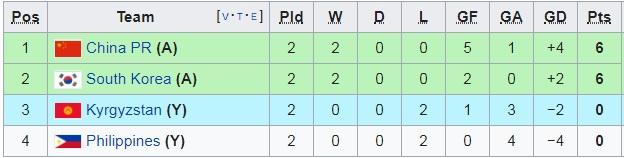 Điều kiện nào để ĐT Việt Nam chắc chắn đi tiếp tại Asian Cup 2019?-4