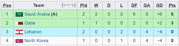 Điều kiện nào để ĐT Việt Nam chắc chắn đi tiếp tại Asian Cup 2019?-5