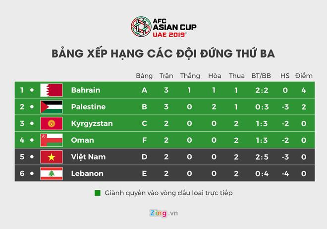 Tuyển Việt Nam sáng cửa vào vòng 1/8 nếu thắng Yemen-1