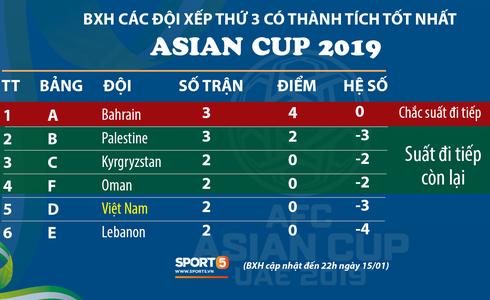 Việt Nam vs Yemen: Công Phượng, Xuân Trường đá chính, Văn Hậu chơi trung vệ-5