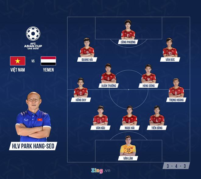 Việt Nam vs Yemen (2-0): Quang Hải và đồng đội thắng thuyết phục-1