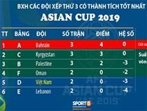 Cập nhật Asian Cup 2019: Bảng C ngã ngũ, Việt Nam cần thắng cách biệt 3 bàn để chắc suất đi tiếp