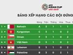 Jordan - đối thủ của Việt Nam tại vòng 1/8 Asian Cup mạnh cỡ nào?-6