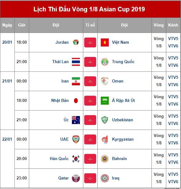 Xác định 8 cặp đấu vòng knock-out Asian Cup 2019-3