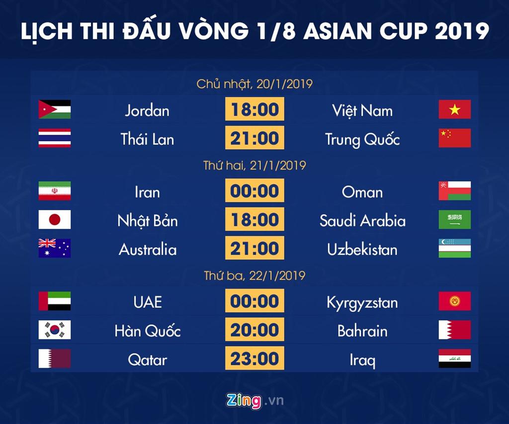 Jordan - đối thủ của Việt Nam tại vòng 1/8 Asian Cup mạnh cỡ nào?-2