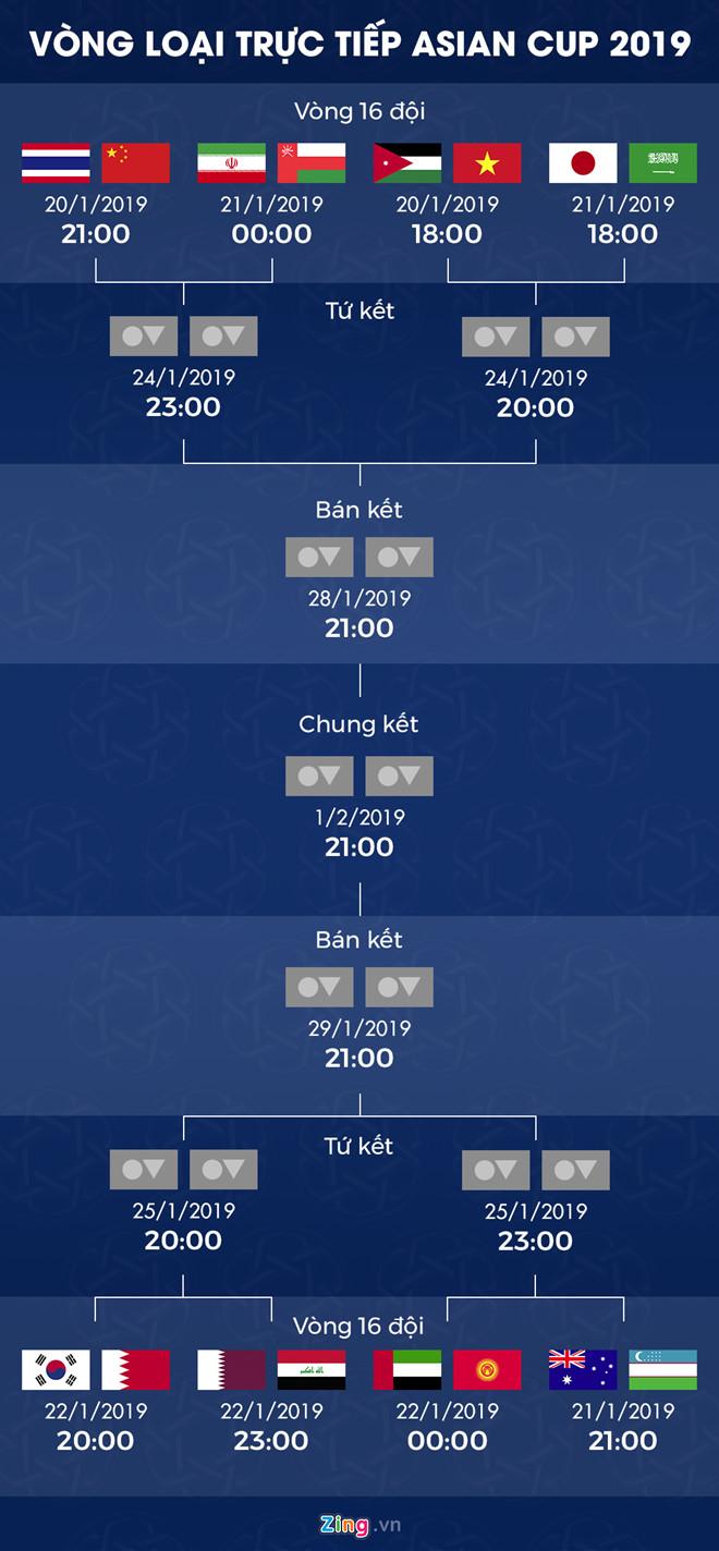 Hành trình gian nan của tuyển Việt Nam để bước vào vòng 1/8 Asian Cup-3