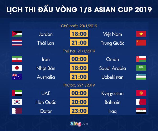 Báo Hàn Quốc nhận định tuyển Việt Nam sáng cửa vào tứ kết Asian Cup-2