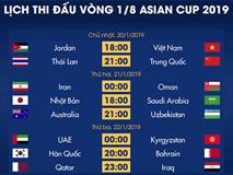 Báo Hàn Quốc nhận định tuyển Việt Nam sáng cửa vào tứ kết Asian Cup