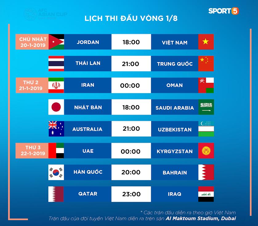 5 cầu thủ Việt Nam chuyền bóng nhiều nhất ở vòng bảng Asian Cup 2019-6