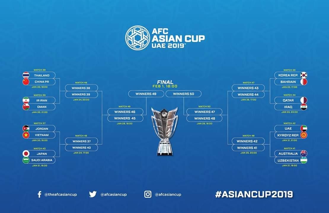 Lịch thi đấu tứ kết Asian Cup 2019 (24/1 – 25/1)-2