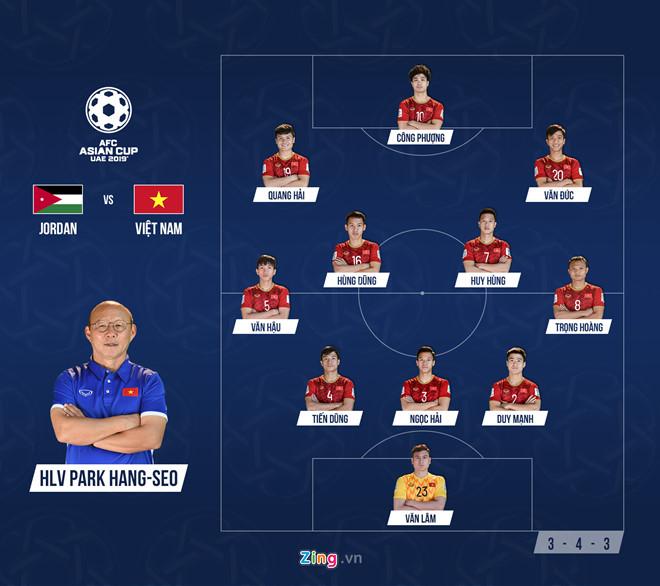 'Vào tứ kết Asian Cup, đây mới là kỳ tích của bóng đá Việt Nam'-3
