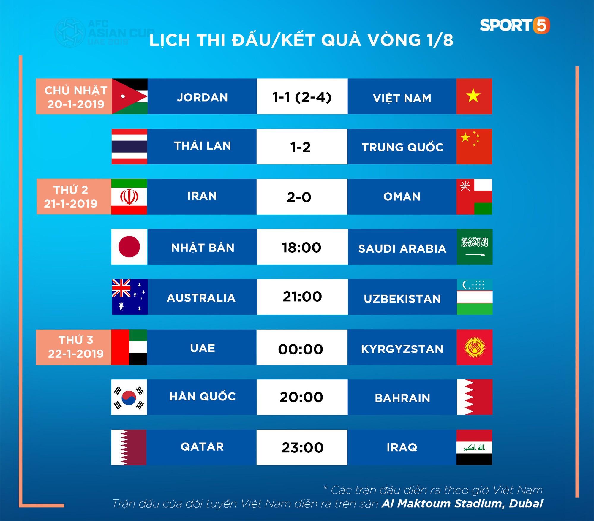 Chuyện kỳ lạ tại Asian Cup 2019: HLV Thái Lan lén lút yểm bùa cầu may nhưng bị người Trung Quốc tỉnh táo hóa giải-2
