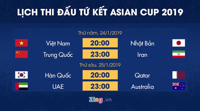 Trọng tài World Cup bắt chính trận tuyển Việt Nam gặp Nhật Bản-2