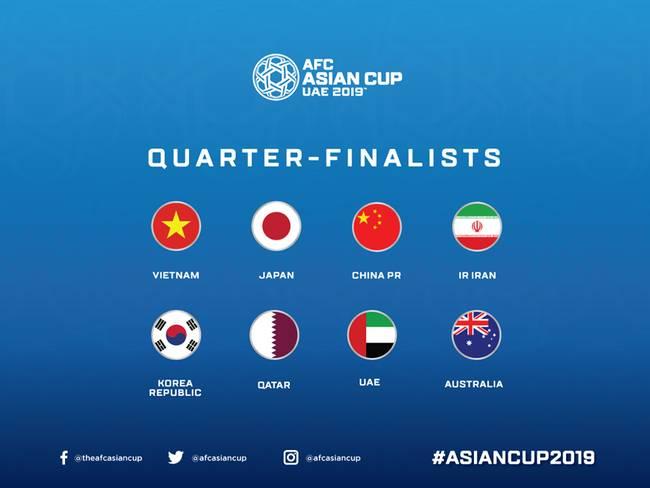 AFC công bố danh sách 8 đội lọt vào tứ kết Asian Cup 2019, nhưng phản ứng của CĐV châu Á mới đáng chú ý-3