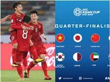 AFC công bố danh sách 8 đội lọt vào tứ kết Asian Cup 2019, nhưng phản ứng của CĐV châu Á mới đáng chú ý