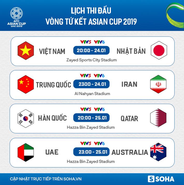 Fan Thái Lan thi nhau cổ vũ... Nhật Bản hạ Việt Nam-2