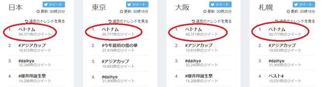 Tuyển Việt Nam gây bão trên cộng đồng Twitter Nhật Bản-1