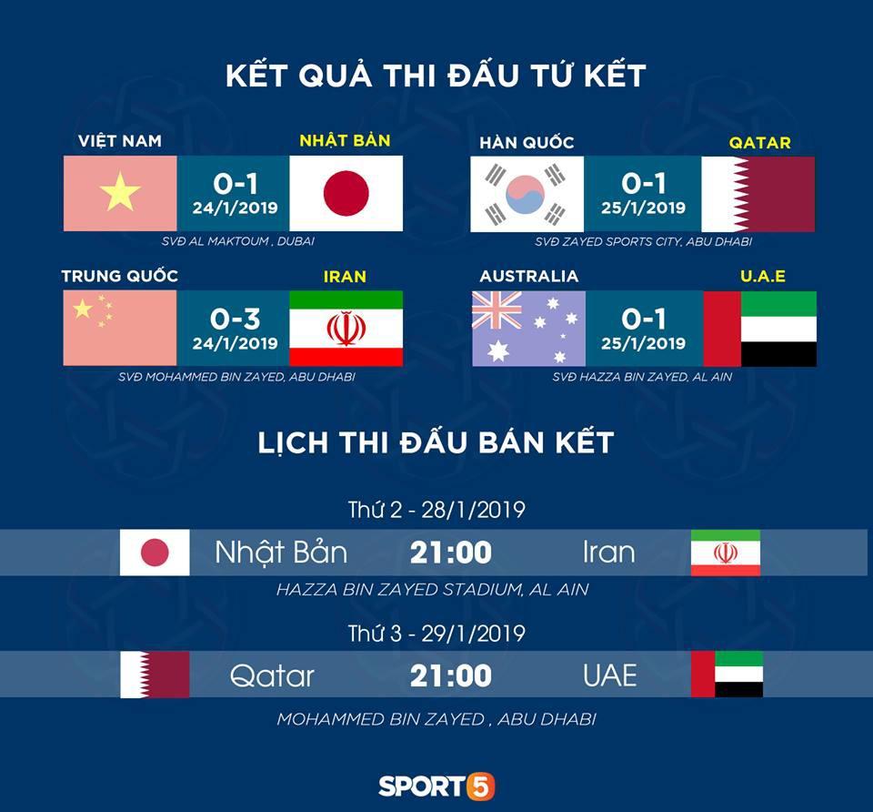 HLV Park Hang Seo và trợ lý đến xem trận thua của Hàn Quốc ở tứ kết Asian Cup 2019-2