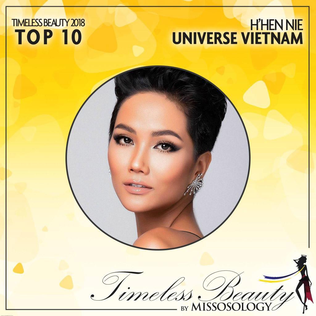 HHen Niê vào top 5 Hoa hậu đẹp nhất thế giới, Phương Khánh bất ngờ bị loại-3
