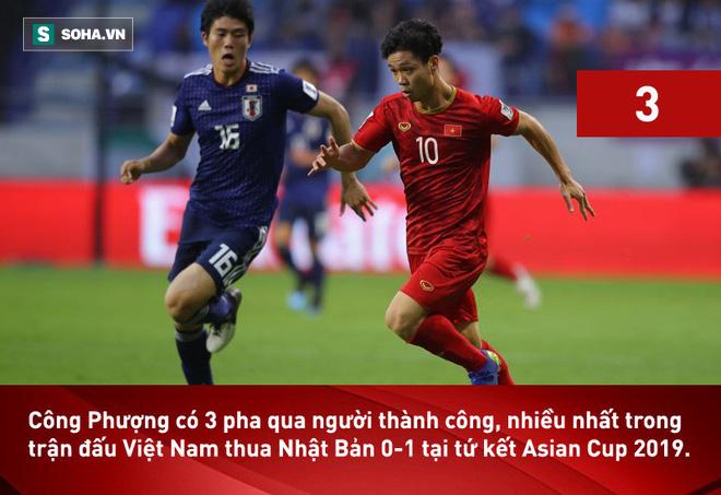 Sự vô lý đằng sau chuyện ĐT Việt Nam bị chê trách vì Nhật Bản thắng đậm Iran-3