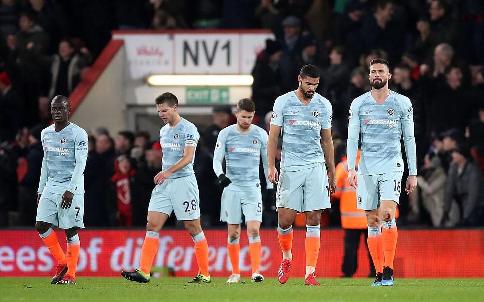 Chelsea thảm bại khó tin, sao Hàn Quốc gây thất vọng ở Asian Cup tỏa sáng giúp Spurs ngược dòng ấn tượng-1