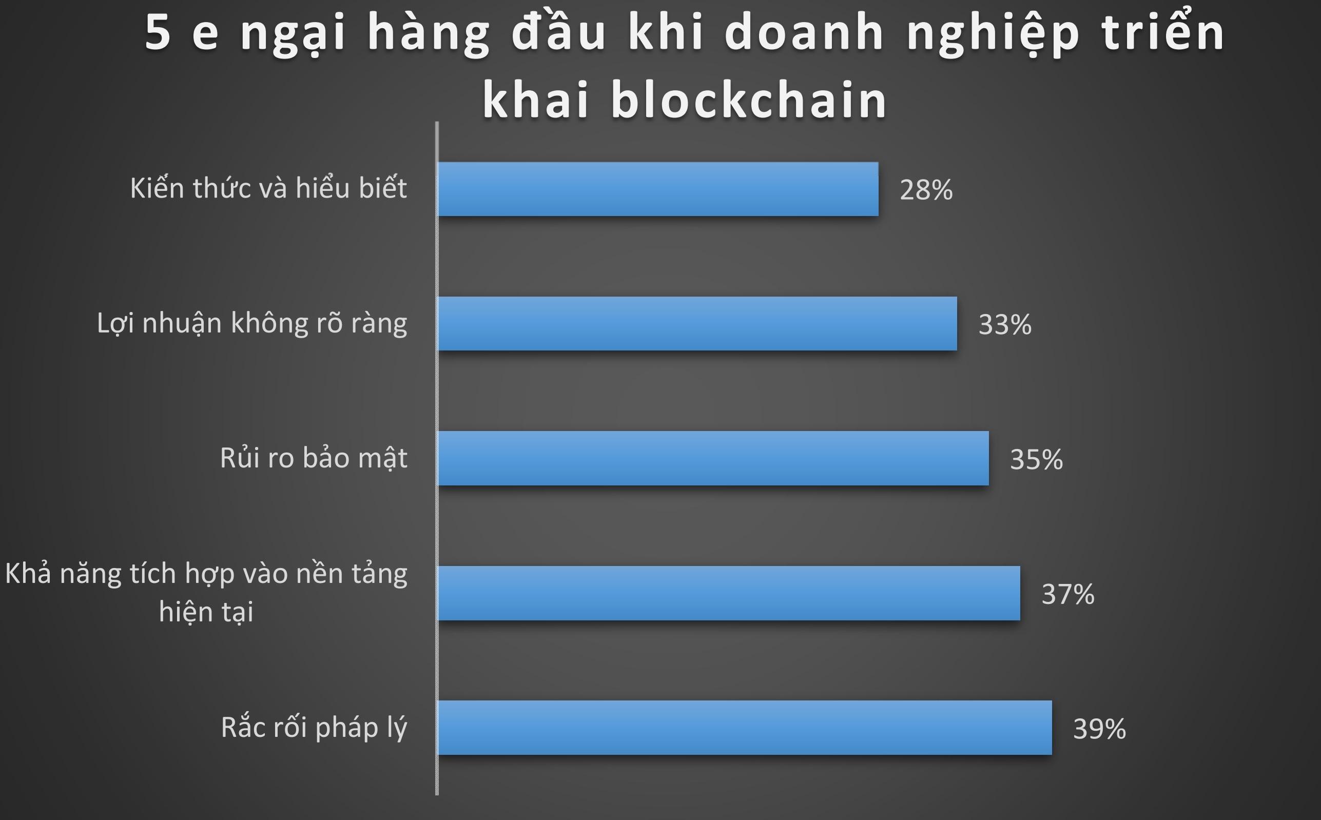Bitcoin có giá 0 đồng: Tiên liệu choáng váng, dân buôn tiền ảo 'vỡ trận'-6