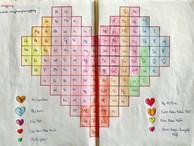 """Những bảng tuần hoàn Hóa học """"có một không hai"""""""