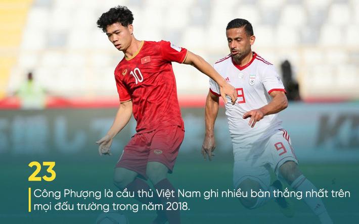 Công Phượng ghi bàn trong trận ra mắt Incheon United-2