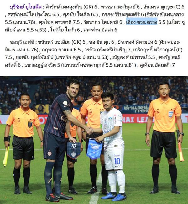 Báo Thái Lan chấm Xuân Trường điểm thấp nhất trong đội hình Buriram-1