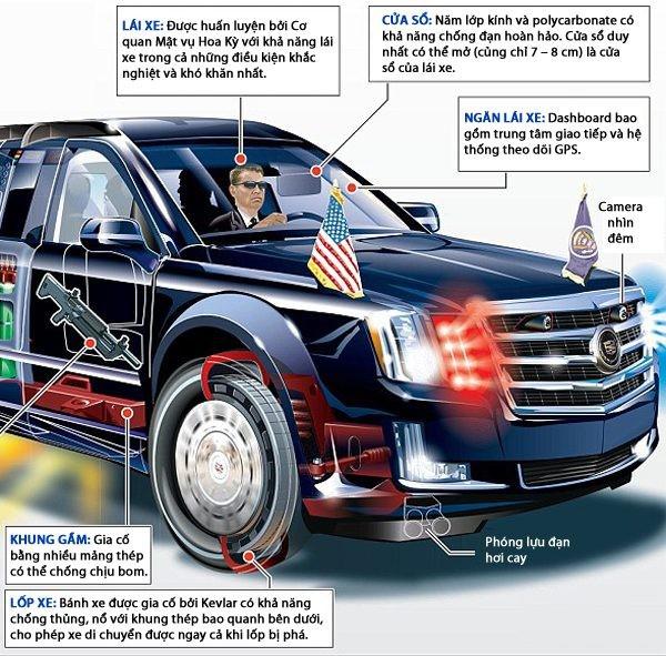 Biết tất tần tật những điểm thú vị về Quái thú của ông Donald Trump trong một hình ảnh-1