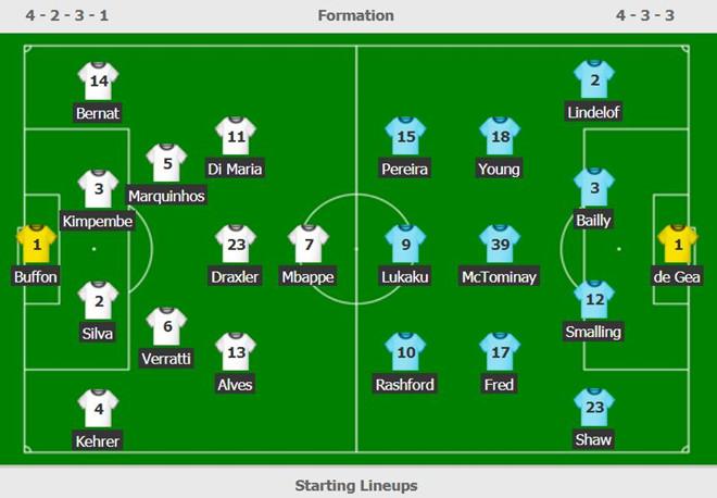 Thắng PSG 3-1, MU ngược dòng vào tứ kết Champions League-3