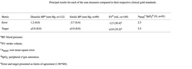 Bồn cầu cao cấp có khả năng đo nhịp tim khi người dùng đi trút bầu tâm sự, tại sao không?-6