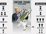 Ảnh chế hài hước nhân ngày Zidane - ông vua danh hiệu thế giới trở lại dẫn dắt Real Madrid-8