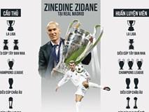 Zinedine Zidane trở về dẫn dắt Real Madrid và đây là lý do