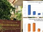 Nóng: Gần 20 trường Đại học trên cả nước có thí sinh được sửa điểm thi THPT Quốc gia 2018 đang theo học-2