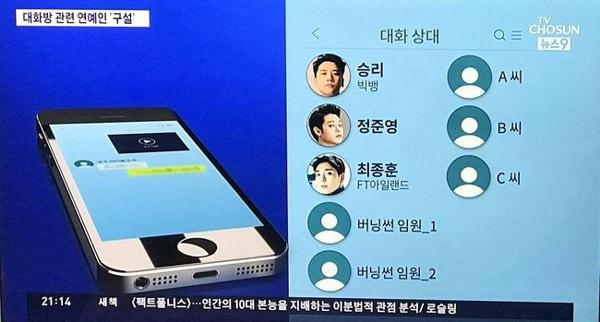 Rùng mình trước sở thích dơ bẩn, bệnh hoạn của Jung Joon Young: Làm việc đồi trụy ở nhà tang lễ, quay lén clip sex để khoe chiến tích-1