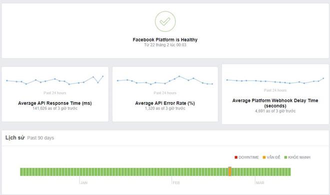 Facebook và Instagram tê liệt nhiều giờ, báo lỗi kỷ lục-3