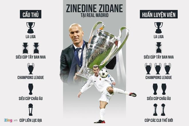 Zidane - có ai tắm hai lần trên một dòng sông?-4
