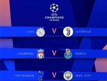 Tứ kết Champions League: Đại chiến Man Utd vs Barca, Juventus, Liverpool thở phào