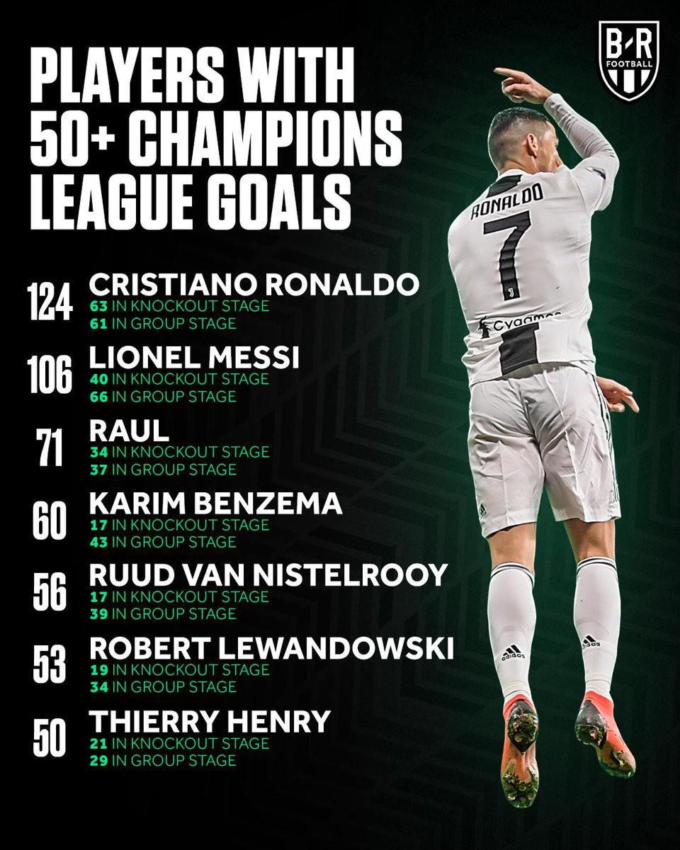 Đối thủ của Juventus ở tứ kết Champions League là con mồi yêu thích của Ronaldo-3