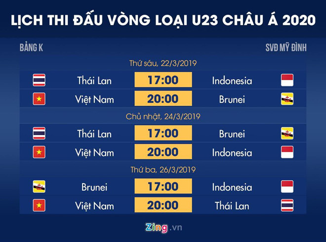 Chia tay 5 cầu thủ, HLV Park Hang Seo rút gọn danh sách U23 Việt Nam-2