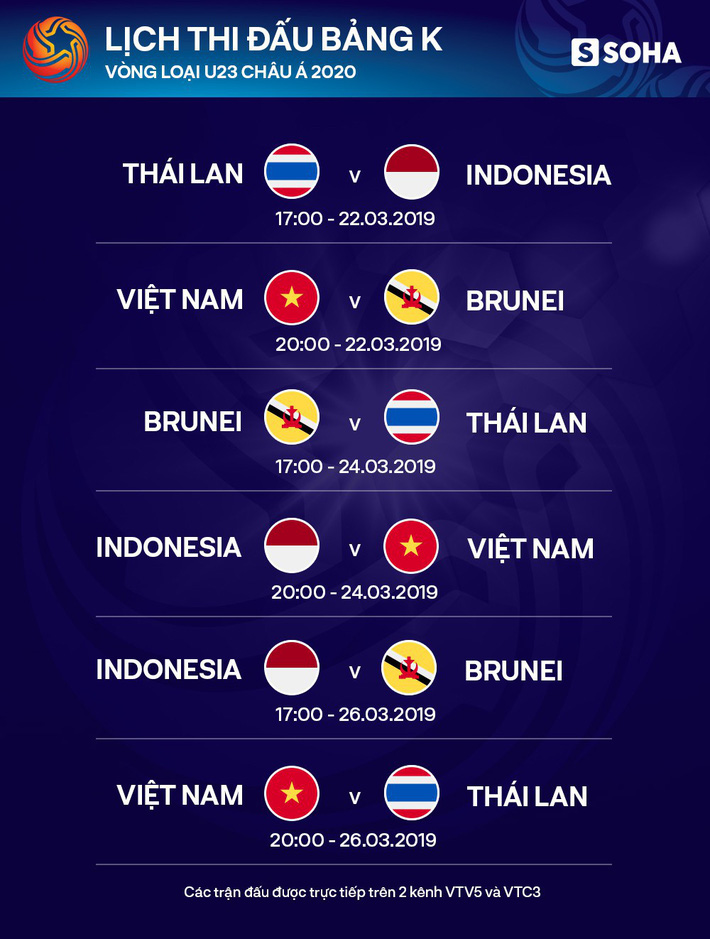 Thảm bại trước Thái Lan khiến U22 Việt Nam rơi vào thế khó tại SEA Games 30-2